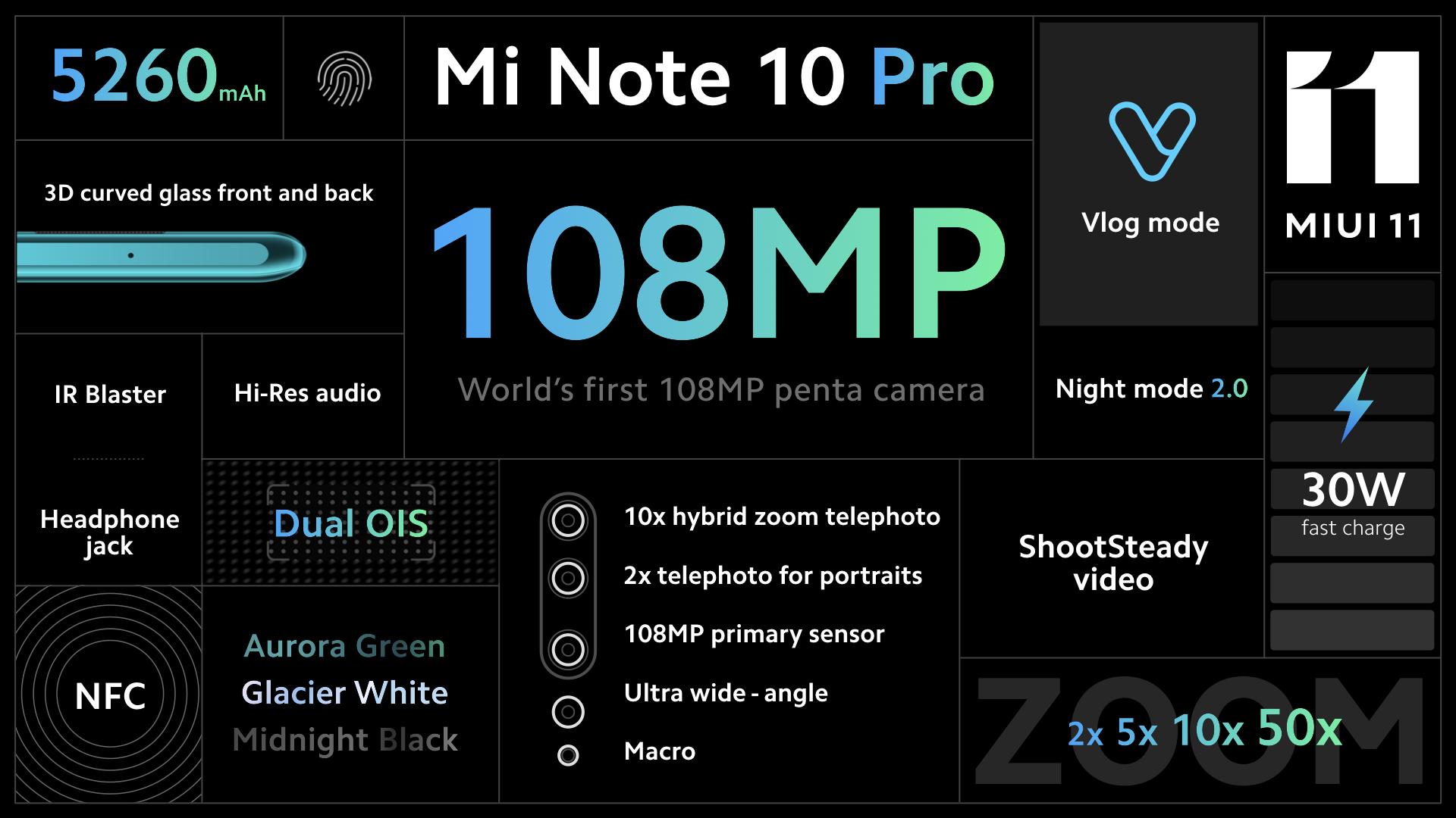 Spesifikasi Mi Note 10 Pro